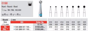 Metallbor C1SX RA 023