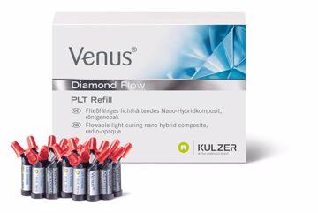 Venus DIAMOND flow Baseliner  66041051
