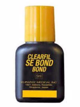 Clearfil SE Bond 1981